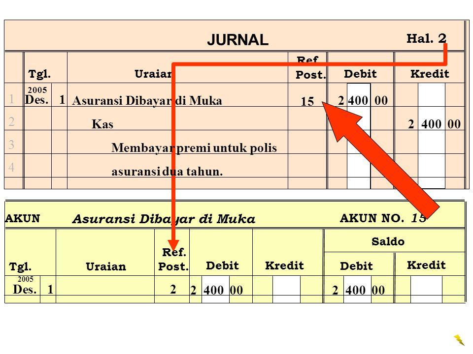 JURNAL Hal. 2 Des. 1 1 2 3 4 Asuransi Dibayar di Muka 2 400 00 15