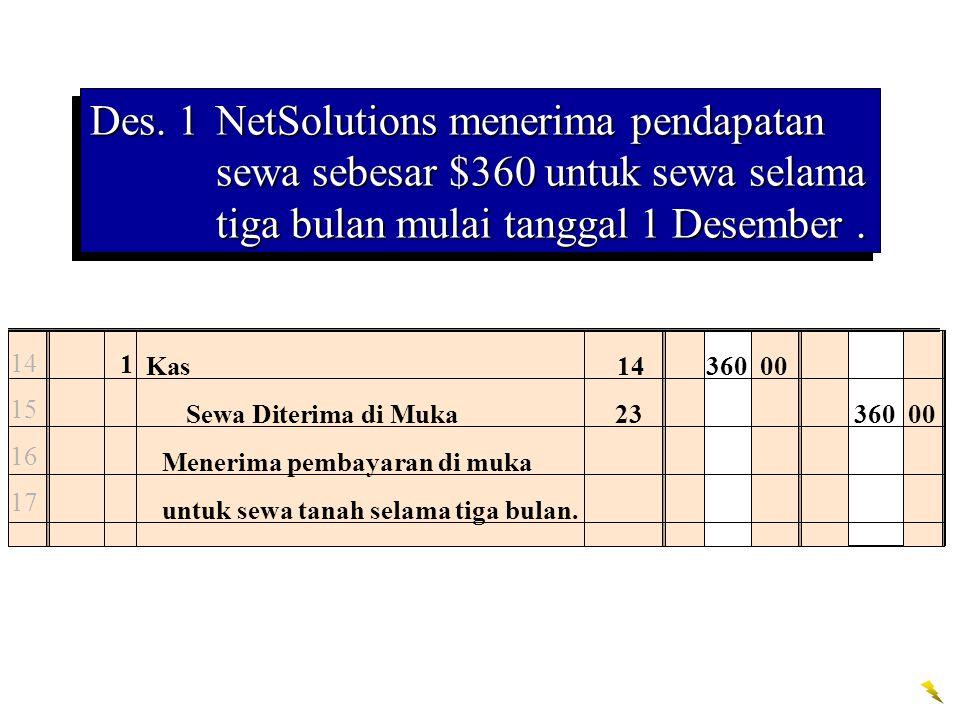 Des. 1 NetSolutions menerima pendapatan sewa sebesar $360 untuk sewa selama tiga bulan mulai tanggal 1 Desember .