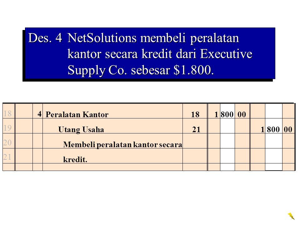 Des. 4 NetSolutions membeli peralatan kantor secara kredit dari Executive Supply Co. sebesar $1.800.