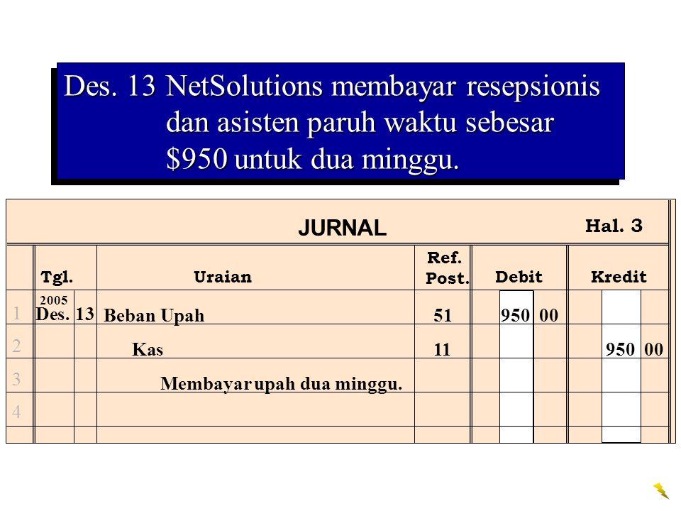 Des. 13 NetSolutions membayar resepsionis dan asisten paruh waktu sebesar $950 untuk dua minggu.