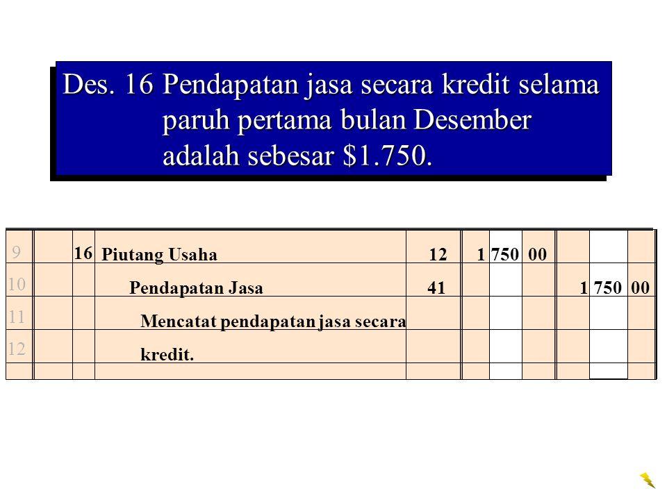 Des. 16 Pendapatan jasa secara kredit selama paruh pertama bulan Desember adalah sebesar $1.750.