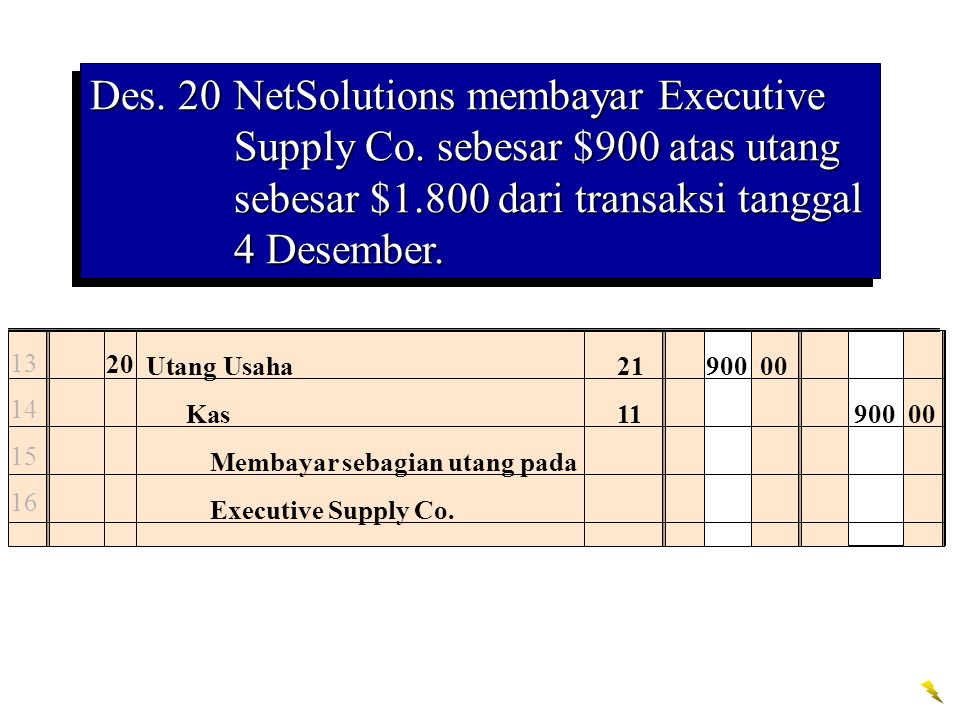 Des. 20. NetSolutions membayar Executive Supply Co