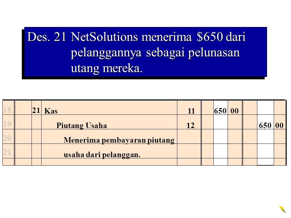 Des. 21 NetSolutions menerima $650 dari pelanggannya sebagai pelunasan utang mereka.