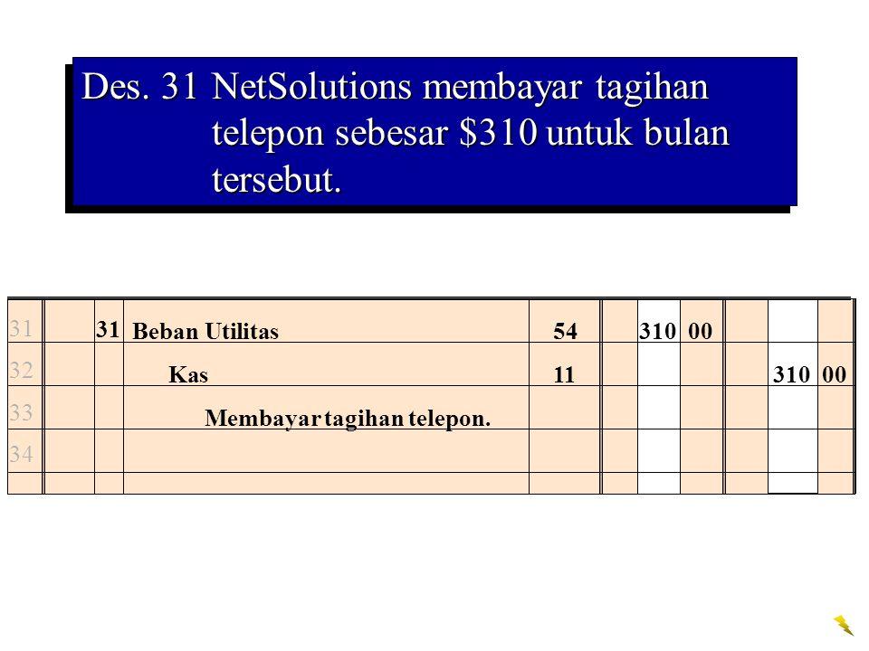 Des. 31 NetSolutions membayar tagihan telepon sebesar $310 untuk bulan tersebut.