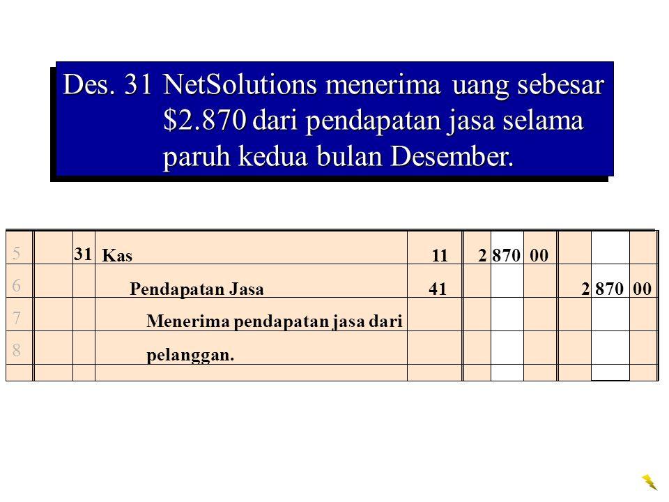Des. 31. NetSolutions menerima uang sebesar $2