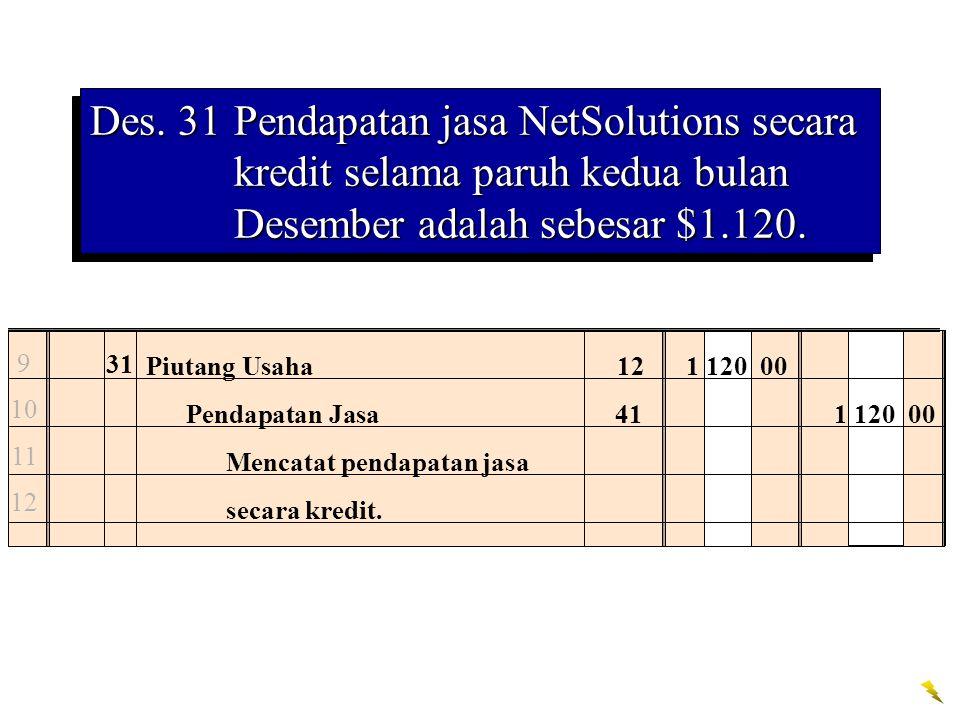 Des. 31 Pendapatan jasa NetSolutions secara kredit selama paruh kedua bulan Desember adalah sebesar $1.120.