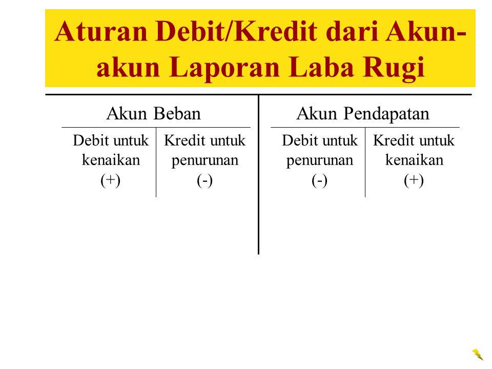 Aturan Debit/Kredit dari Akun-akun Laporan Laba Rugi