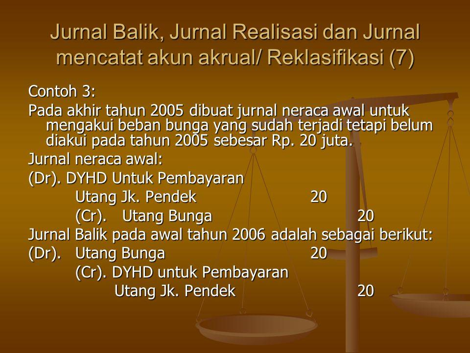 Jurnal Balik, Jurnal Realisasi dan Jurnal mencatat akun akrual/ Reklasifikasi (7)