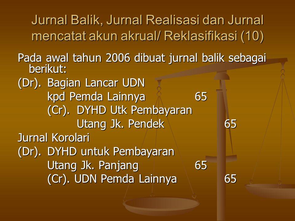 Jurnal Balik, Jurnal Realisasi dan Jurnal mencatat akun akrual/ Reklasifikasi (10)