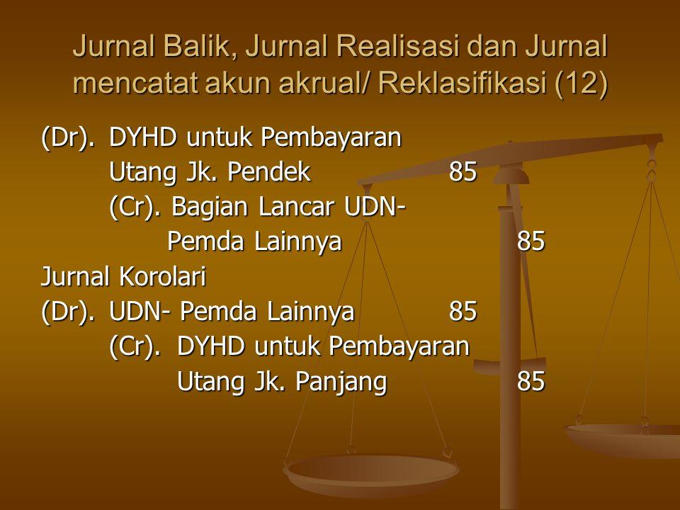 Jurnal Balik, Jurnal Realisasi dan Jurnal mencatat akun akrual/ Reklasifikasi (12)