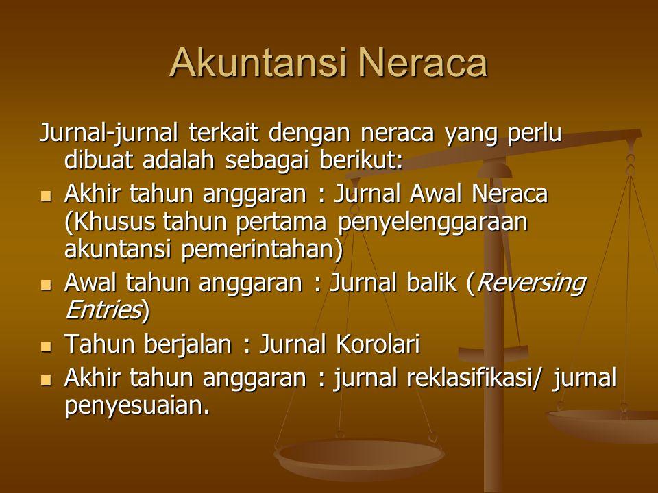 Akuntansi Neraca Jurnal-jurnal terkait dengan neraca yang perlu dibuat adalah sebagai berikut: