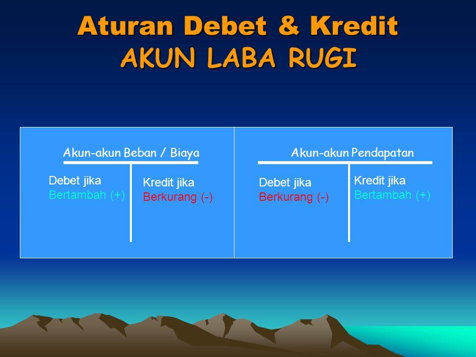 Aturan Debet & Kredit AKUN LABA RUGI