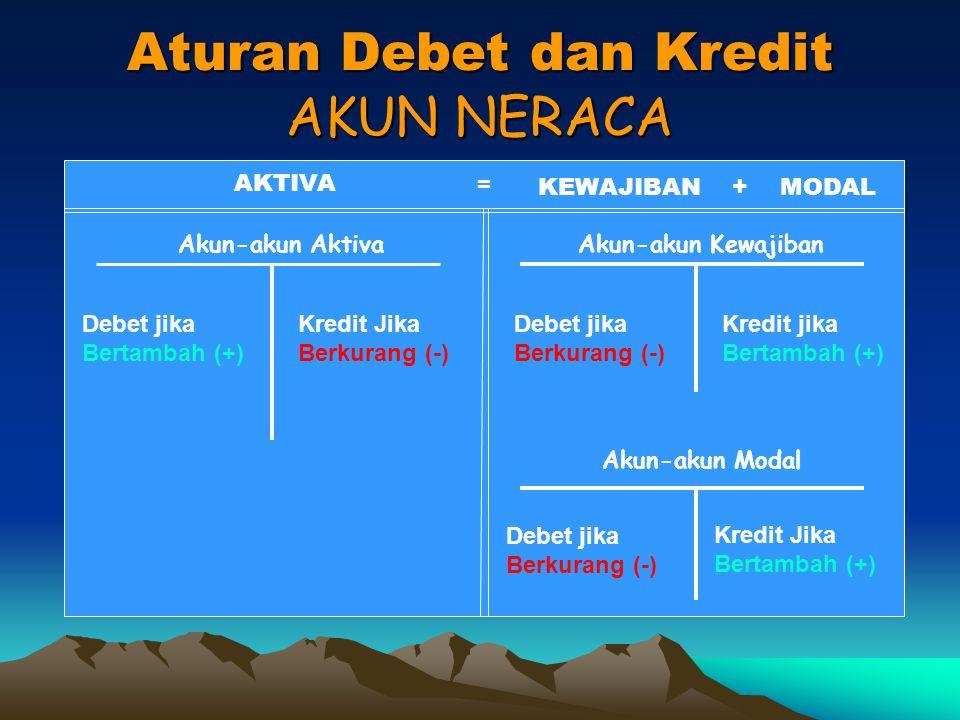Aturan Debet dan Kredit AKUN NERACA