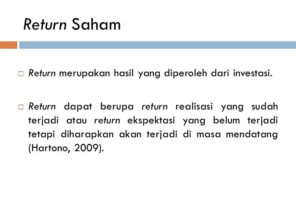 Return Saham Return merupakan hasil yang diperoleh dari investasi.