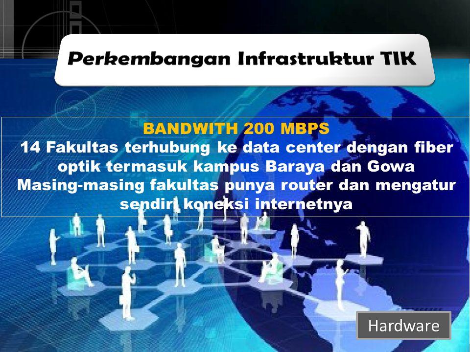 Perkembangan Infrastruktur TIK