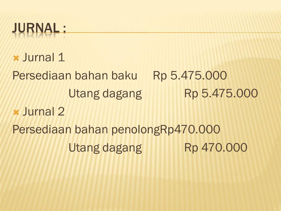 Jurnal : Jurnal 1 Persediaan bahan baku Rp 5.475.000