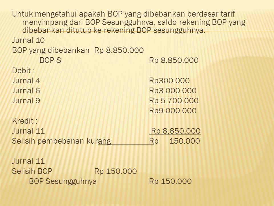 Untuk mengetahui apakah BOP yang dibebankan berdasar tarif menyimpang dari BOP Sesungguhnya, saldo rekening BOP yang dibebankan ditutup ke rekening BOP sesungguhnya.