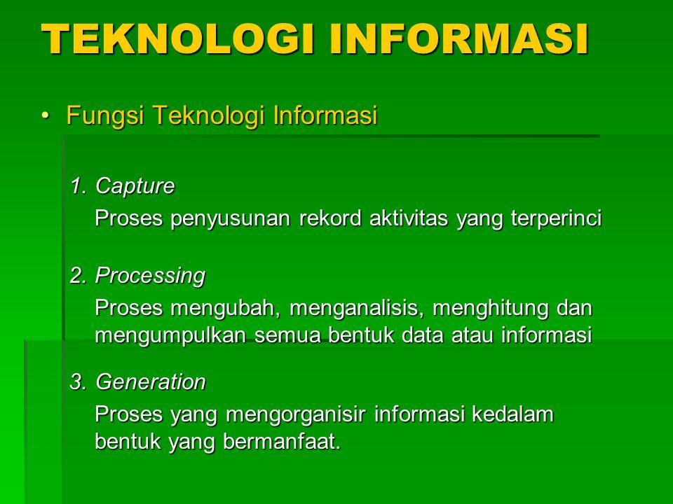 TEKNOLOGI INFORMASI Fungsi Teknologi Informasi Capture