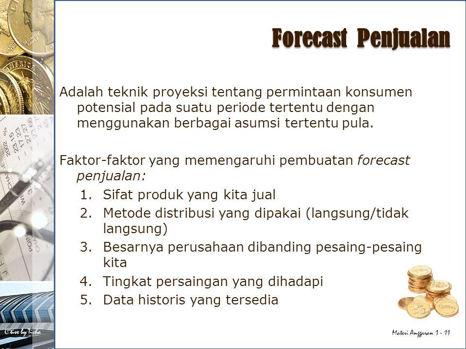 Forecast Penjualan