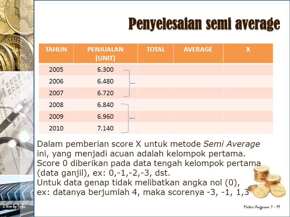 Penyelesaian semi average