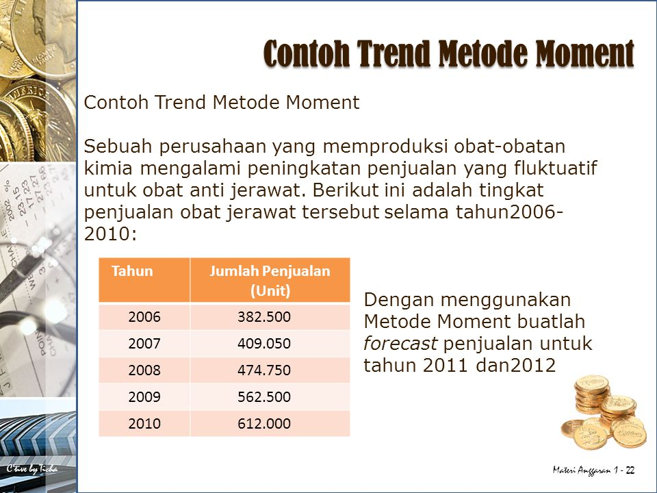 Contoh Trend Metode Moment