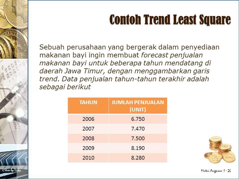 Contoh Trend Least Square