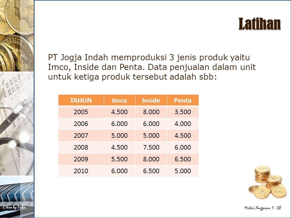 Latihan PT Jogja Indah memproduksi 3 jenis produk yaitu Imco, Inside dan Penta. Data penjualan dalam unit untuk ketiga produk tersebut adalah sbb:
