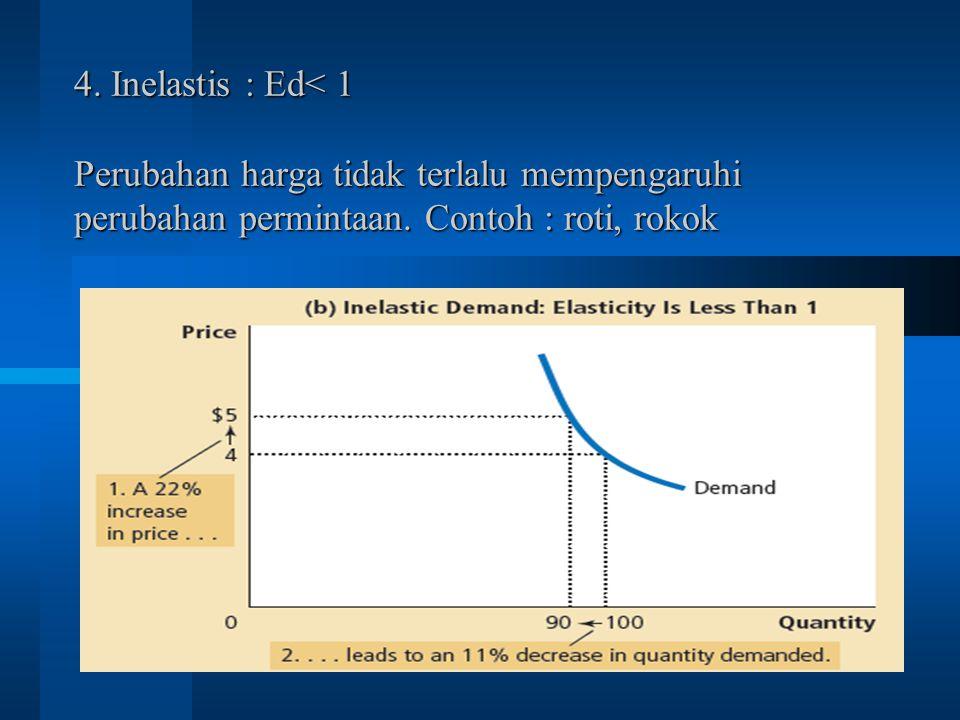 4. Inelastis : Ed< 1 Perubahan harga tidak terlalu mempengaruhi perubahan permintaan.