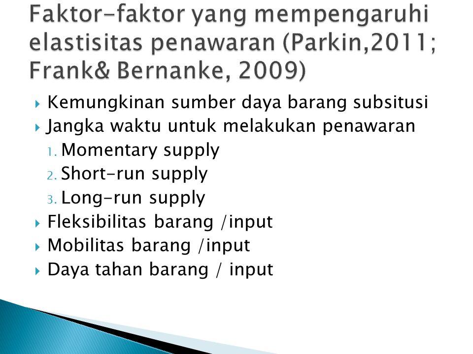 Faktor-faktor yang mempengaruhi elastisitas penawaran (Parkin,2011; Frank& Bernanke, 2009)