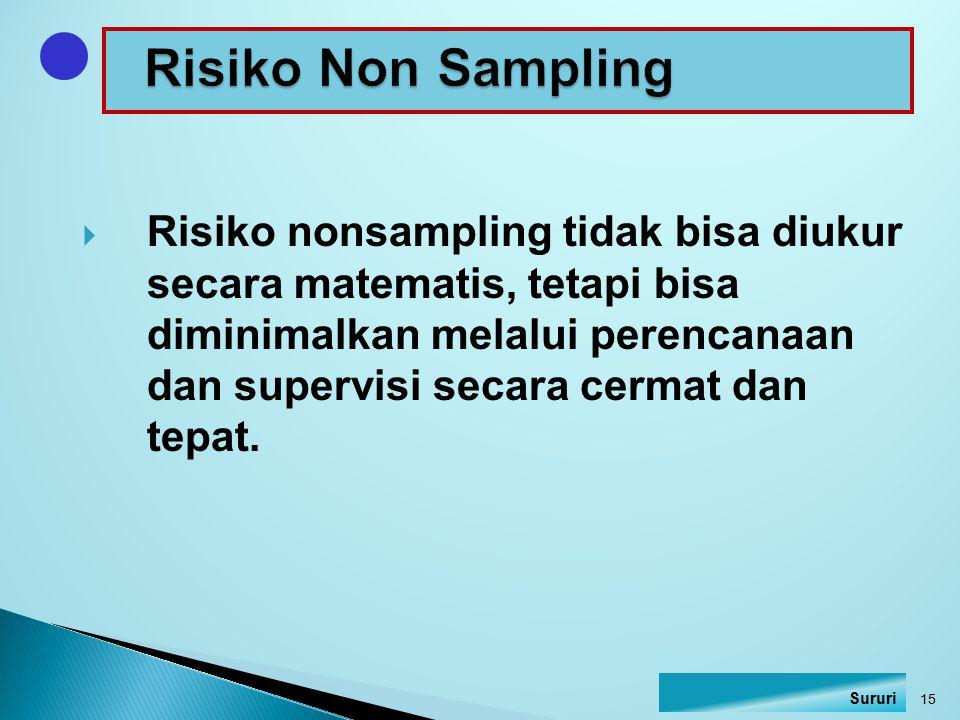Risiko Non Sampling