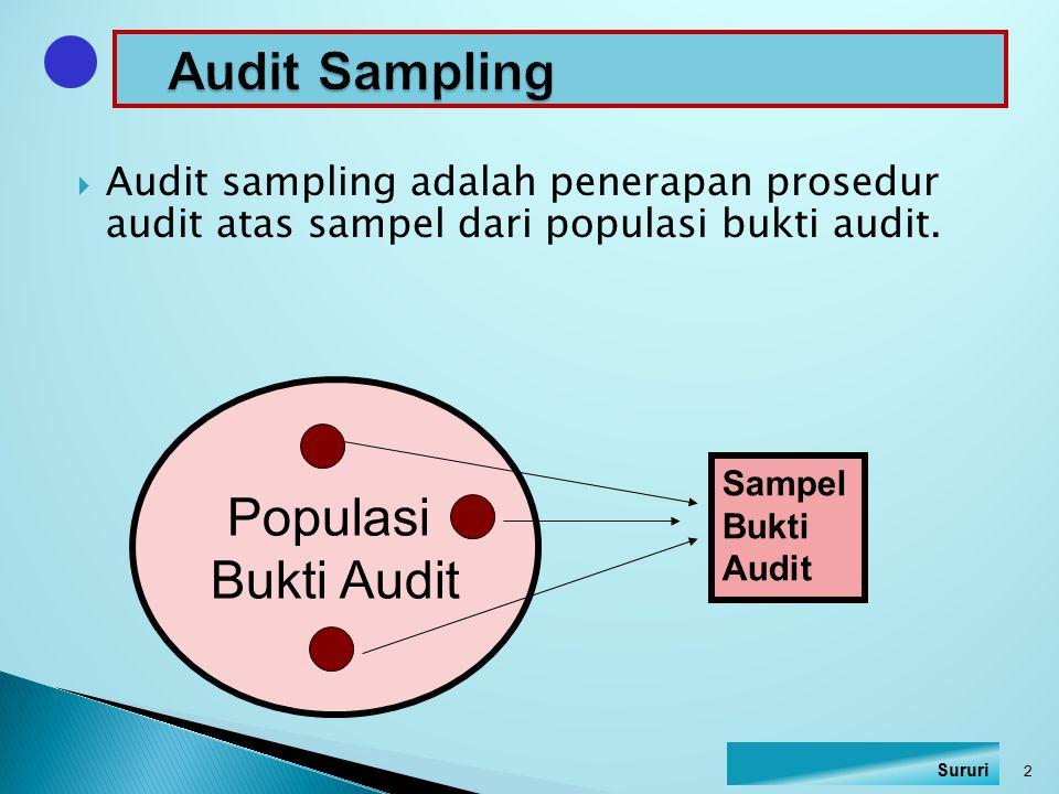 Audit Sampling Populasi Bukti Audit
