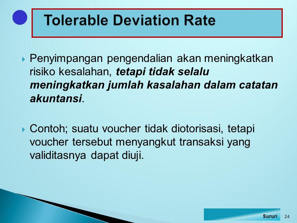 Tolerable Deviation Rate