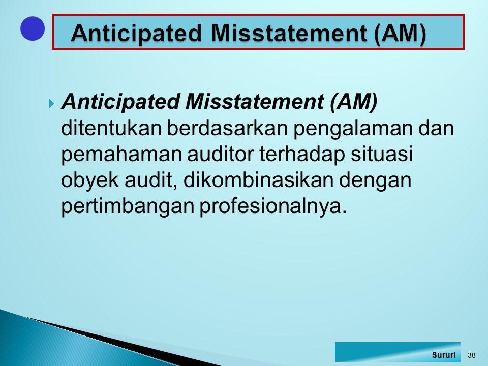 Anticipated Misstatement (AM)