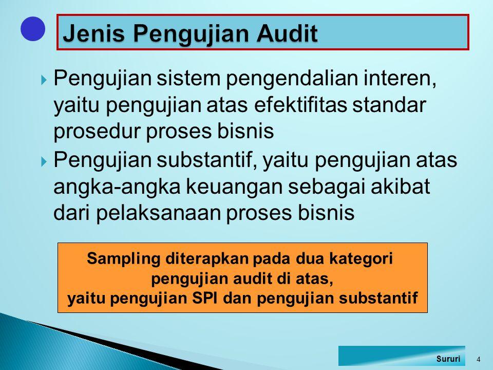 Jenis Pengujian Audit Pengujian sistem pengendalian interen, yaitu pengujian atas efektifitas standar prosedur proses bisnis.
