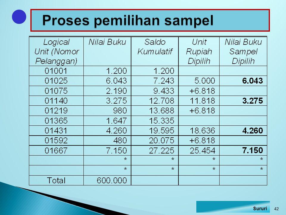 Proses pemilihan sampel