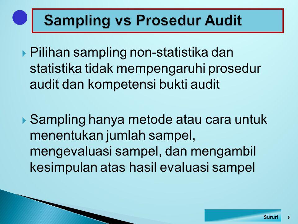 Sampling vs Prosedur Audit