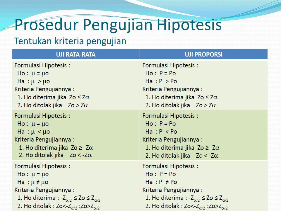 Prosedur Pengujian Hipotesis Tentukan kriteria pengujian