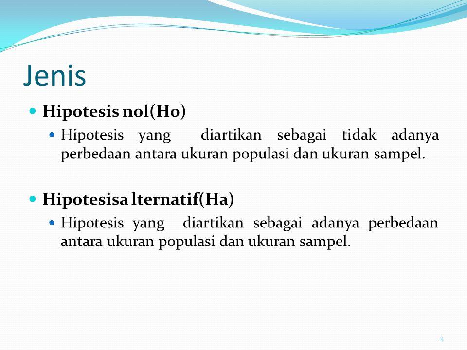 Jenis Hipotesis nol(H0) Hipotesisa lternatif(Ha)