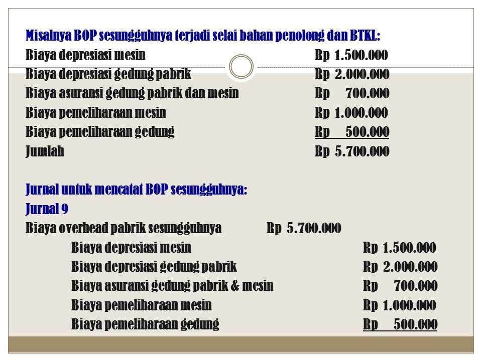 Misalnya BOP sesungguhnya terjadi selai bahan penolong dan BTKL: Biaya depresiasi mesin Rp 1.500.000 Biaya depresiasi gedung pabrik Rp 2.000.000 Biaya asuransi gedung pabrik dan mesin Rp 700.000 Biaya pemeliharaan mesin Rp 1.000.000 Biaya pemeliharaan gedung Rp 500.000 Jumlah Rp 5.700.000 Jurnal untuk mencatat BOP sesungguhnya: Jurnal 9 Biaya overhead pabrik sesungguhnya Rp 5.700.000 Biaya asuransi gedung pabrik & mesin Rp 700.000 Biaya pemeliharaan gedung Rp 500.000