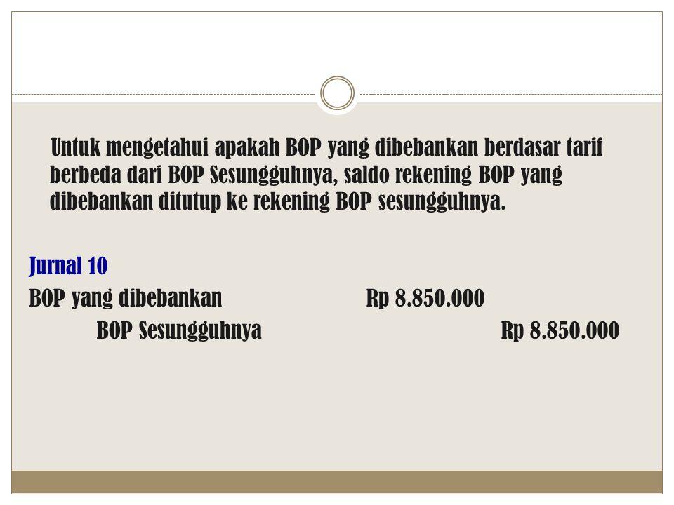 Untuk mengetahui apakah BOP yang dibebankan berdasar tarif berbeda dari BOP Sesungguhnya, saldo rekening BOP yang dibebankan ditutup ke rekening BOP sesungguhnya.