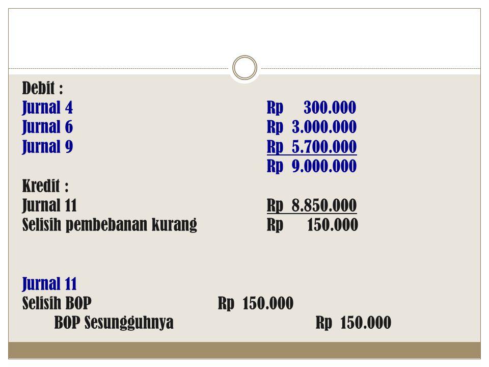 Debit : Jurnal 4 Rp 300.000. Jurnal 6 Rp 3.000.000. Jurnal 9 Rp 5.700.000. Rp 9.000.000.