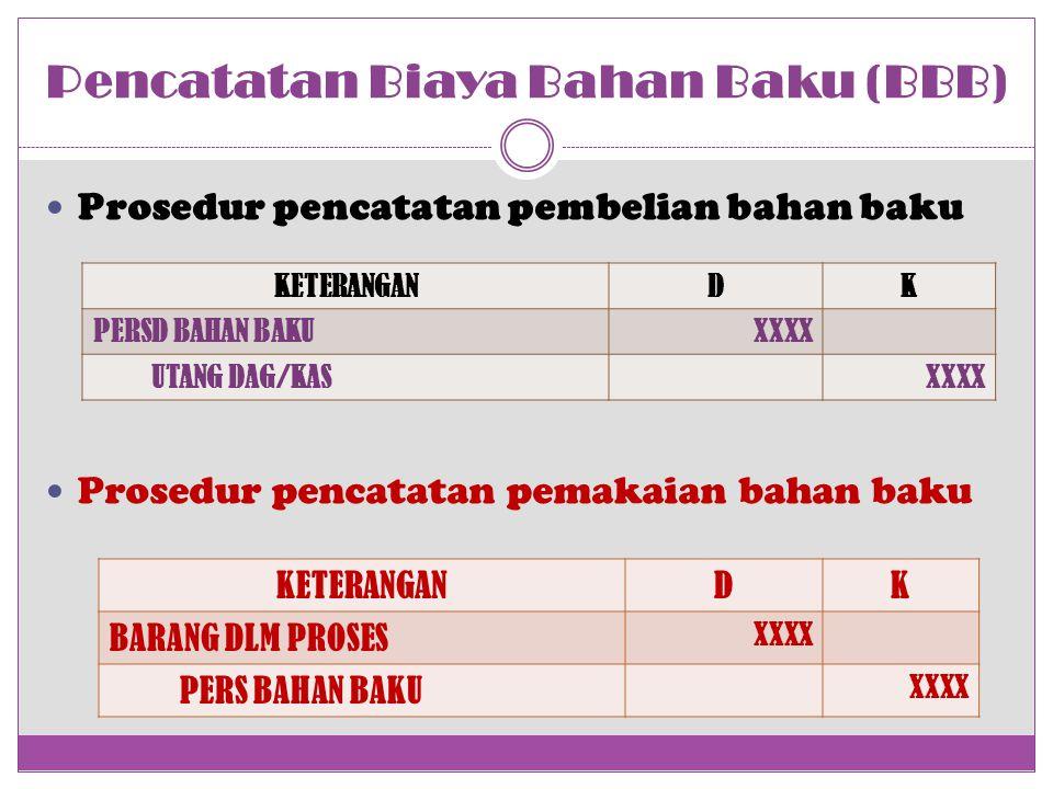 Pencatatan Biaya Bahan Baku (BBB)
