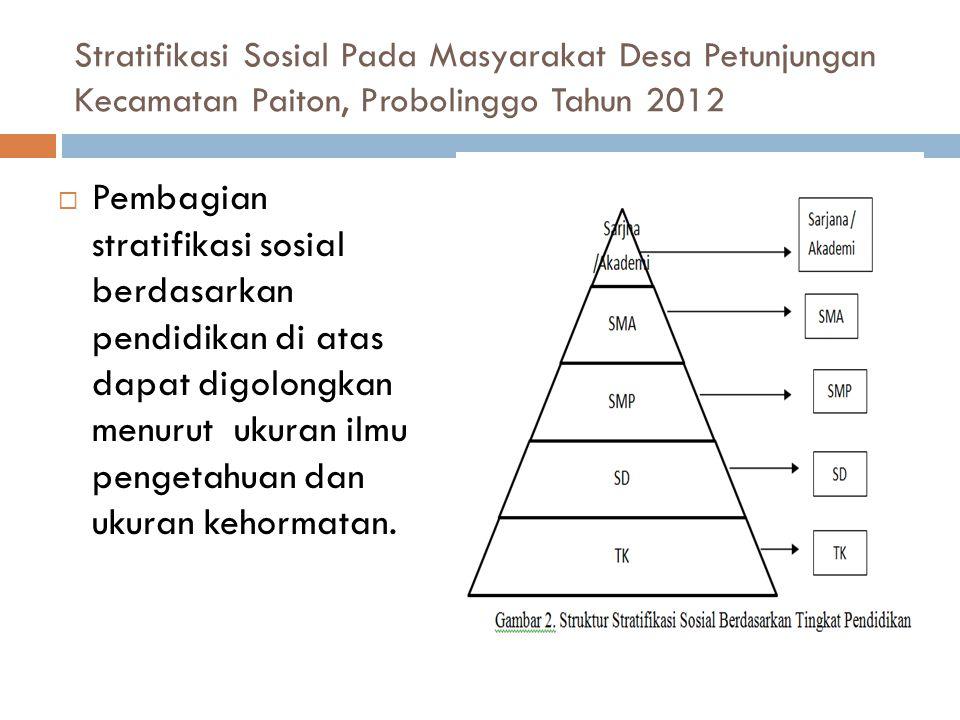 Stratifikasi Sosial Pada Masyarakat Desa Petunjungan Kecamatan Paiton, Probolinggo Tahun 2012