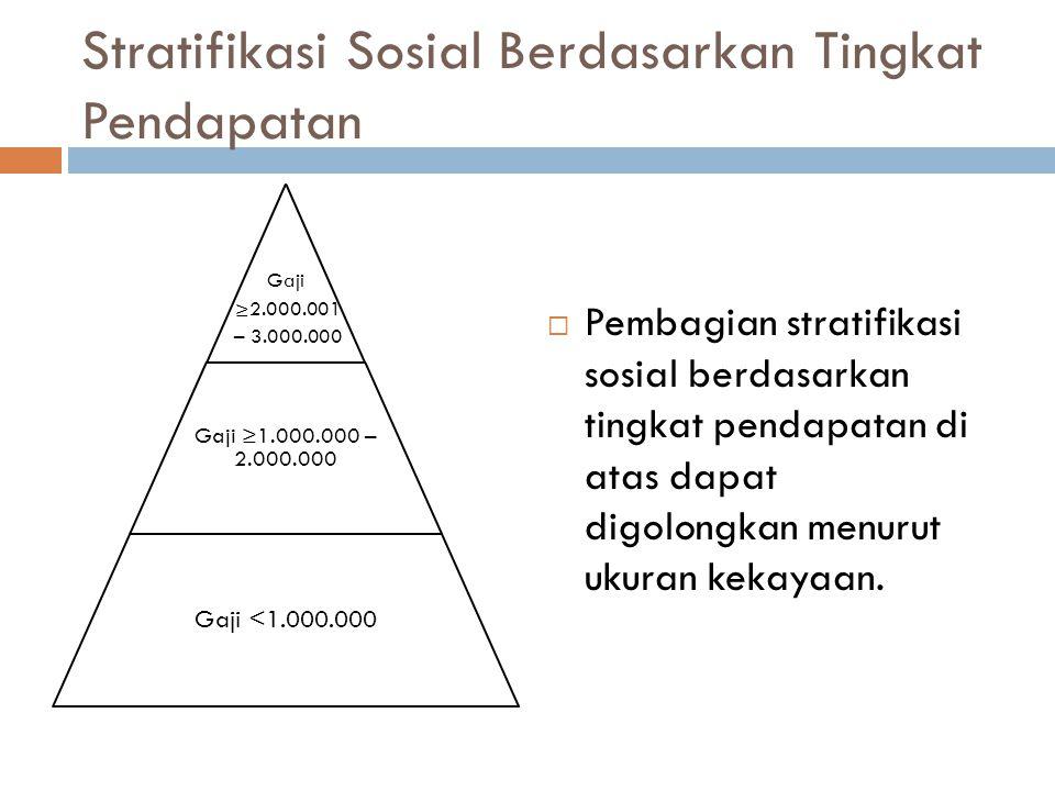 Stratifikasi Sosial Berdasarkan Tingkat Pendapatan