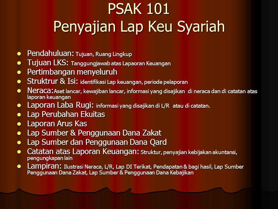 PSAK 101 Penyajian Lap Keu Syariah