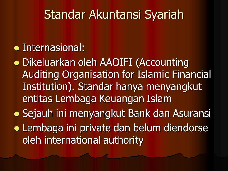 Standar Akuntansi Syariah