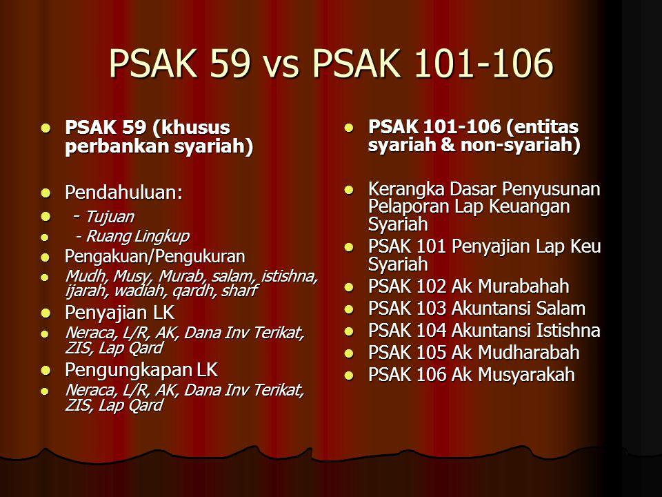 PSAK 59 vs PSAK 101-106 PSAK 59 (khusus perbankan syariah)