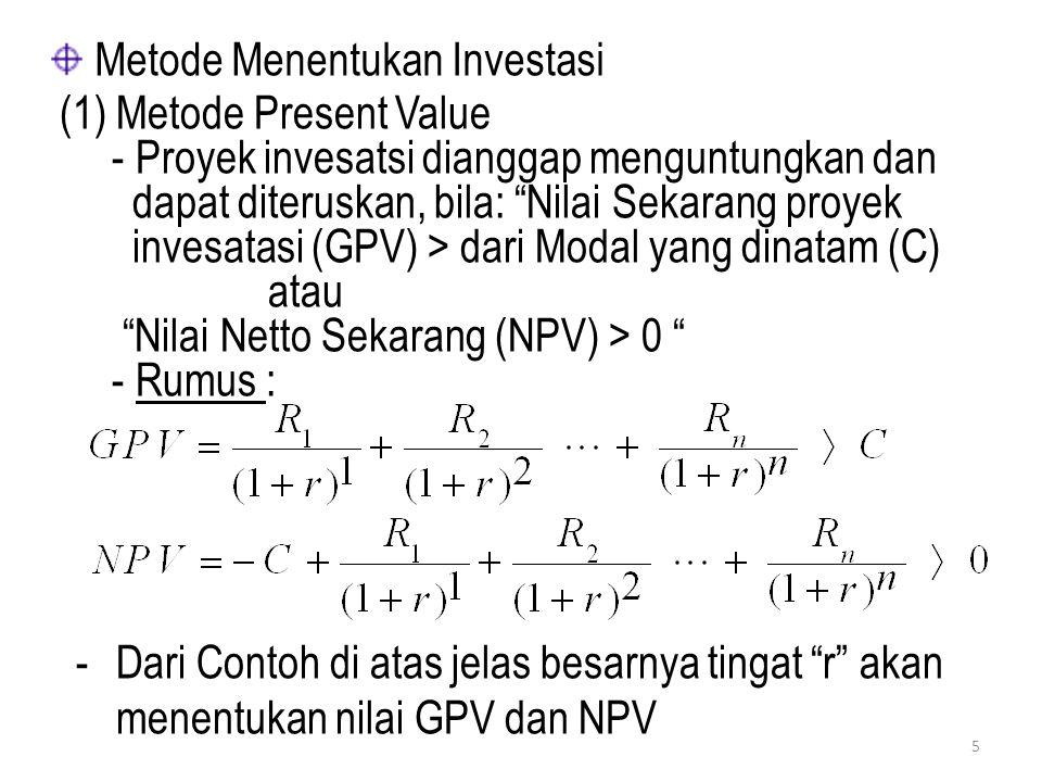 Metode Menentukan Investasi