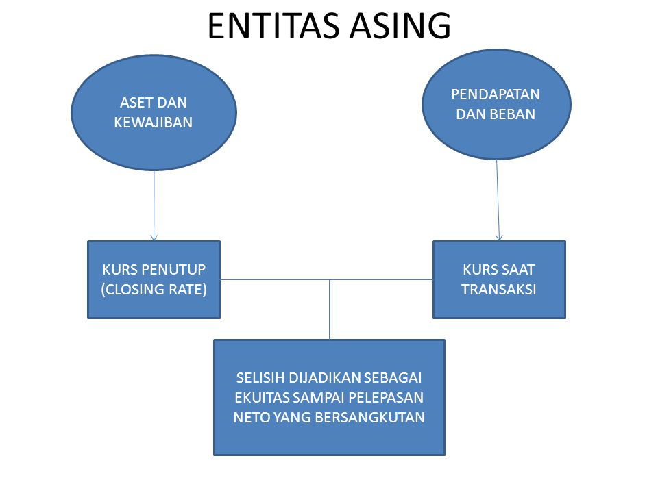 KURS PENUTUP (CLOSING RATE)
