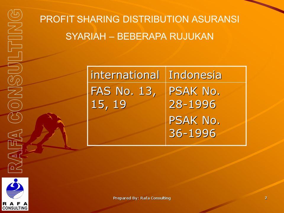 international Indonesia FAS No. 13, 15, 19 PSAK No. 28-1996